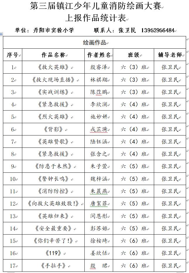参赛名单1.png